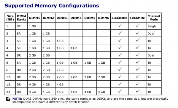 dell t3500 memory support